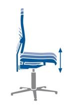 Sitzhöhe