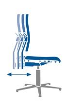 Rückenlehnen- / Sitztiefenverstellung
